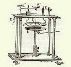 electrometre