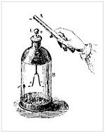 electroscope2
